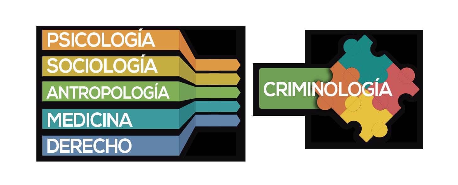 crimi-raices
